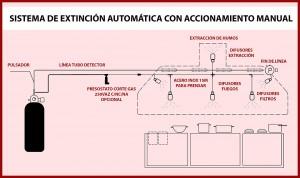 ESQUEMA-extincion-cable-termico